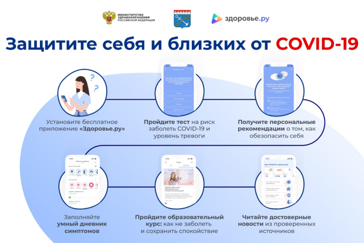 В борьбе с коронавирусом поможет мобильное приложение